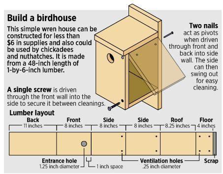 time    build  buy  birdhouse bird house plans bird house plans  bird house kits