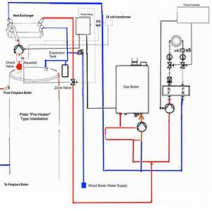Ford 8n 12 Volt Conversion Wiring Diagram  U2014 Untpikapps