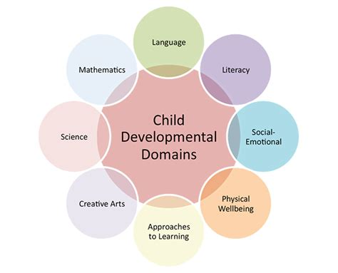 Child Development « Grand Beginnings. Painting Contractors San Antonio Tx. Phillips Real Estate Services. American Access Auto Insurance. Usaa Pre Approval Mortgage Mobile Ad Platform. Affordable Insurance Plans Mba In Statistics. Forensic Science Middle School. Personal Injury Attorneys In Maryland. Laser Eye Surgery How Much Does It Cost