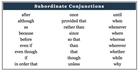 24 Subordinating Conjunctions Because, Since, Like, When, If, As,   Myenglishteachereu Blog