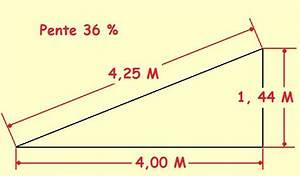 Calcul Surface Toiture 2 Pans : calcul pente de toit ~ Premium-room.com Idées de Décoration