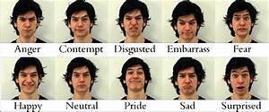 Ten Universal Facial Expressions
