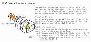 Quattroworld Com Forums  G62 Engine Coolant Temp  Ect  Sensor Info And Reasons Why It Is Important