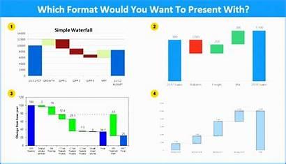 Chart Excel Waterfall Template Spreadsheet Templates Arabic