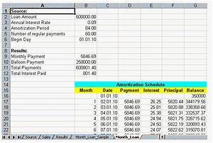 financial templates for excel npv irr eva With npv excel template