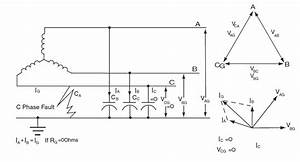 Design Guide  Resistance Grounding In Electrical System