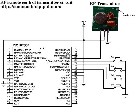 Transmitter Receiver System Using Picf