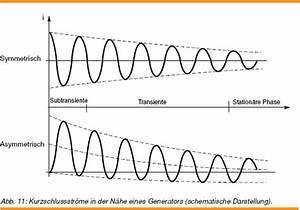Impedanz Berechnen : berechnung von kurzschlussstr men teil 2 voltimum ~ Themetempest.com Abrechnung