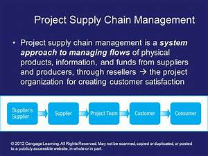 Supply chain management assignment write a good essay supply