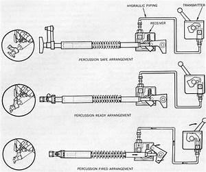 21-inch Above Water Torpedo Tubes - Op 764