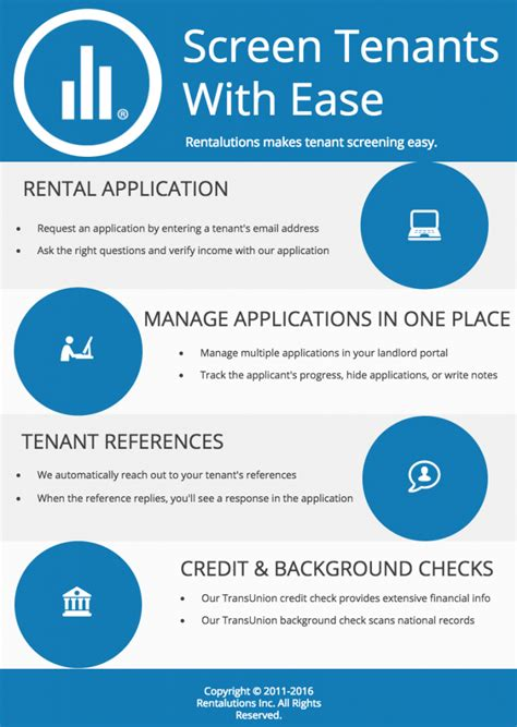 Renters Background Check Rental Background Check
