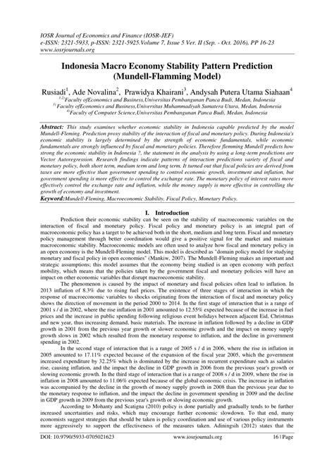 (PDF) jurnal internasional rusiadi IOSR journal of