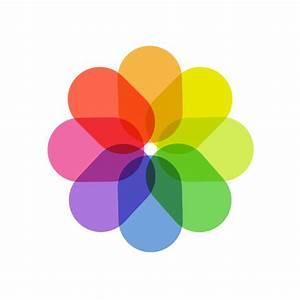 iOS 7 Icons in Pixelmator | Triplet Sisters