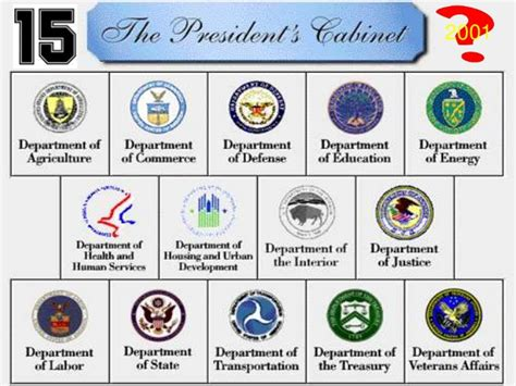 the presidents cabinet 5 the vice president and the cabinet