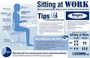 Ergonomics - Wellness - For Staff And Faculty