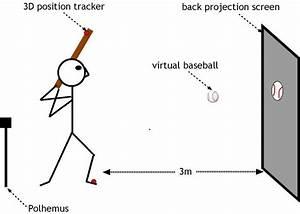 The Evolution Of My Batting Simulator  U2013 The Perception  U0026 Action Podcast