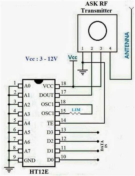 Radio Frequency Remote Control Circuit Gadgetronicx