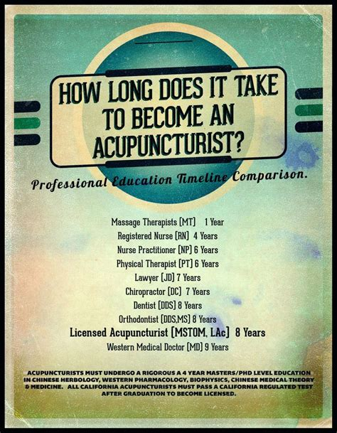 how does it take to become an acupuncturist seed of 654 | f1c9c8fbda07a880d09d9b1005369aa1 seed of life tcm