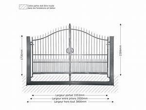 Poteau En Fer : poteau fer pour portail ~ Edinachiropracticcenter.com Idées de Décoration