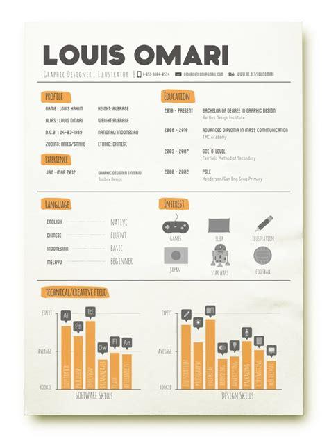 Contoh Resume Graphic Designer by Contoh Cv Resume Lamaran Kerja 5 Education