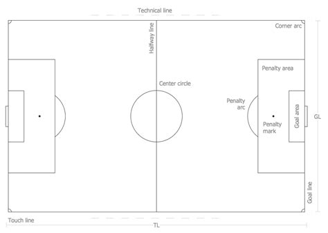 soccer field template soccer football field templates