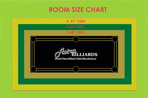 minimum room size for pool table pool table dimensions metric www pixshark com images