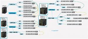 Cisco Industrial Ethernet Switches Selection Guide