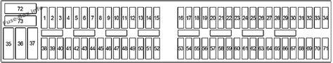 2005 Bmw Fuse Box by Fuse Box Diagram Gt Bmw 3 Series E46 1998 2006