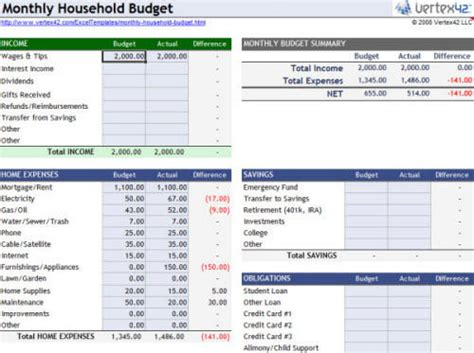 Ms Excel Templates Useful Microsoft Word Microsoft Excel Templates Hongkiat