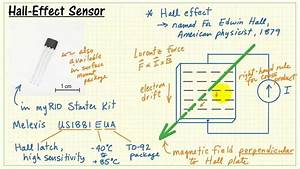 Ni Myrio  Hall-effect Sensor