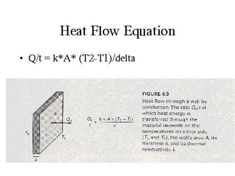 Heat Flow Equation