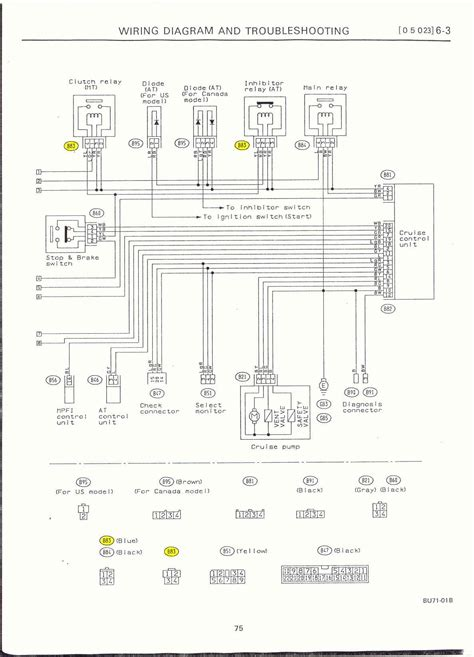 1997 subaru legacy radio wiring diagram 1997 subaru legacy