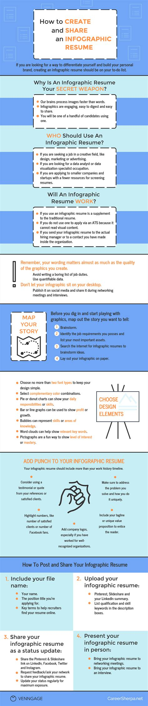How To Create And Share An Infographic Resume [infographic