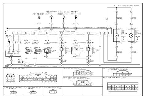 Wiring Diagram Mazda 3 2004 by Repair Guides Keyless Module 2004 Keyless