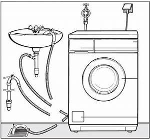 Brancher Un Lave Vaisselle : branchement electrique lave vaisselle affichage code ~ Dailycaller-alerts.com Idées de Décoration