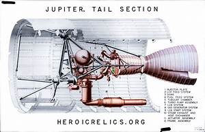 Jupiter Tail Unit