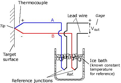 delta therm egypt thermocouple theory Heart Diagram