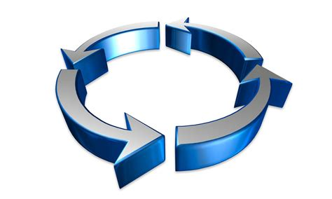 Standardization: Overview