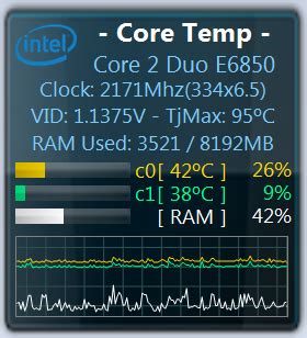 Core Temp Gadget - Free download and software reviews