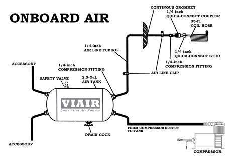 car air horn wiring diagram wellread me