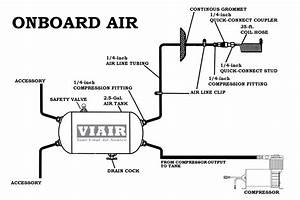 Air Horn Wiring Diagram With Schematic Pics Diagrams Wenkm