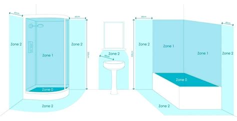 Bathroom Spotlights Zone 1 by Bathroom Lighting Zones Inspyer Lighting