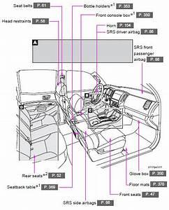 Toyota Tacoma Owners Manual  Interior
