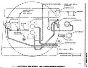 similiar 304 jeep diagram keywords jeep cj7 wiper switch wiring diagram 1979 jeep cj7 vacuum diagram jeep