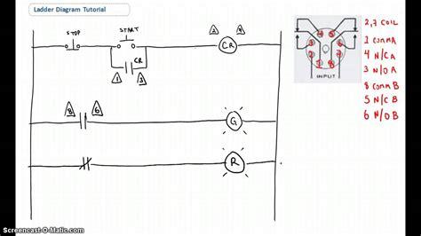 ladder diagram basics 1 youtube