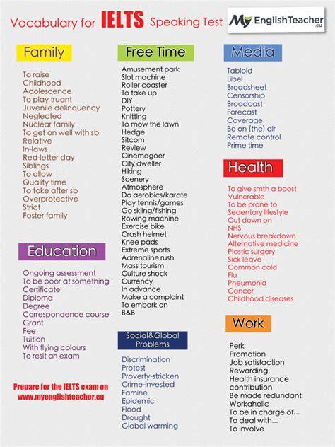 Best 25+ Advanced English Vocabulary Ideas On Pinterest  Advanced Vocabulary, Advanced English