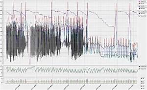Alpha Innotec Wärmepumpe Probleme : alpha innotec swc 170h mit multifunktionsspeicher optimieren haustechnikdialog ~ Frokenaadalensverden.com Haus und Dekorationen
