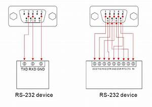 Usb Rs232 Serial Db9 Null Modem Cable