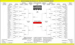 NCAA Basketball Tournament 2013 Bracket