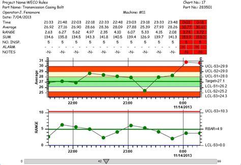 qcspcchart javascript spc charting tools  quality
